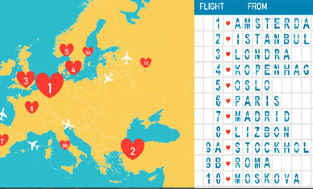 Happn, Avrupa'da en çok İstanbul Atatürk Havalimanı'nda kullanılıyor